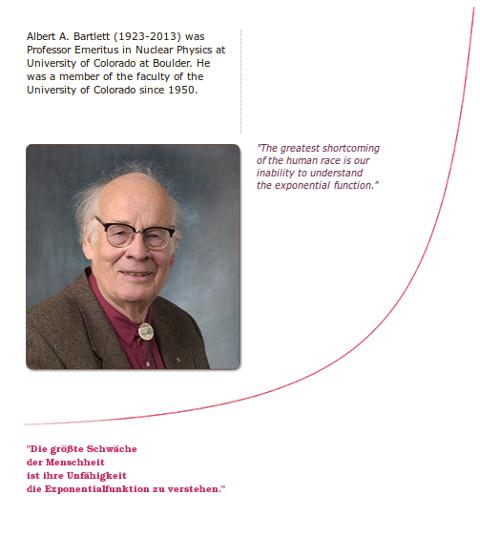 Prof. Albert A. Bartlett, Boulder, CO [1923 - 2013]